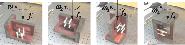 Fig. 21. Right-angle iron on a flat surface conveniently provides a set of orthogonal load constraints cij = 0 (f 1 f2 = f 1 f3 = · · · = 0 or ω 1 ω2 = ω 1 ω3 = · · · = 0).
