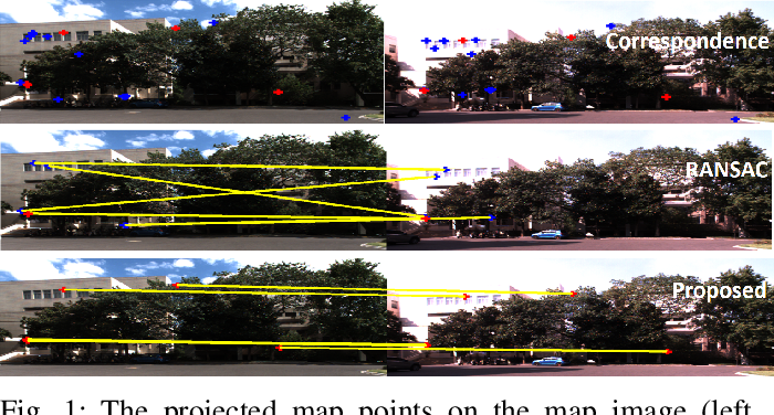 Figure 1 for Globally optimal consensus maximization for robust visual inertial localization in point and line map