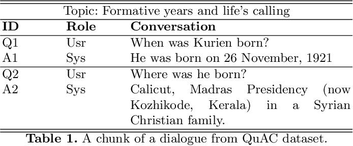 Figure 1 for BERT-CoQAC: BERT-based Conversational Question Answering in Context