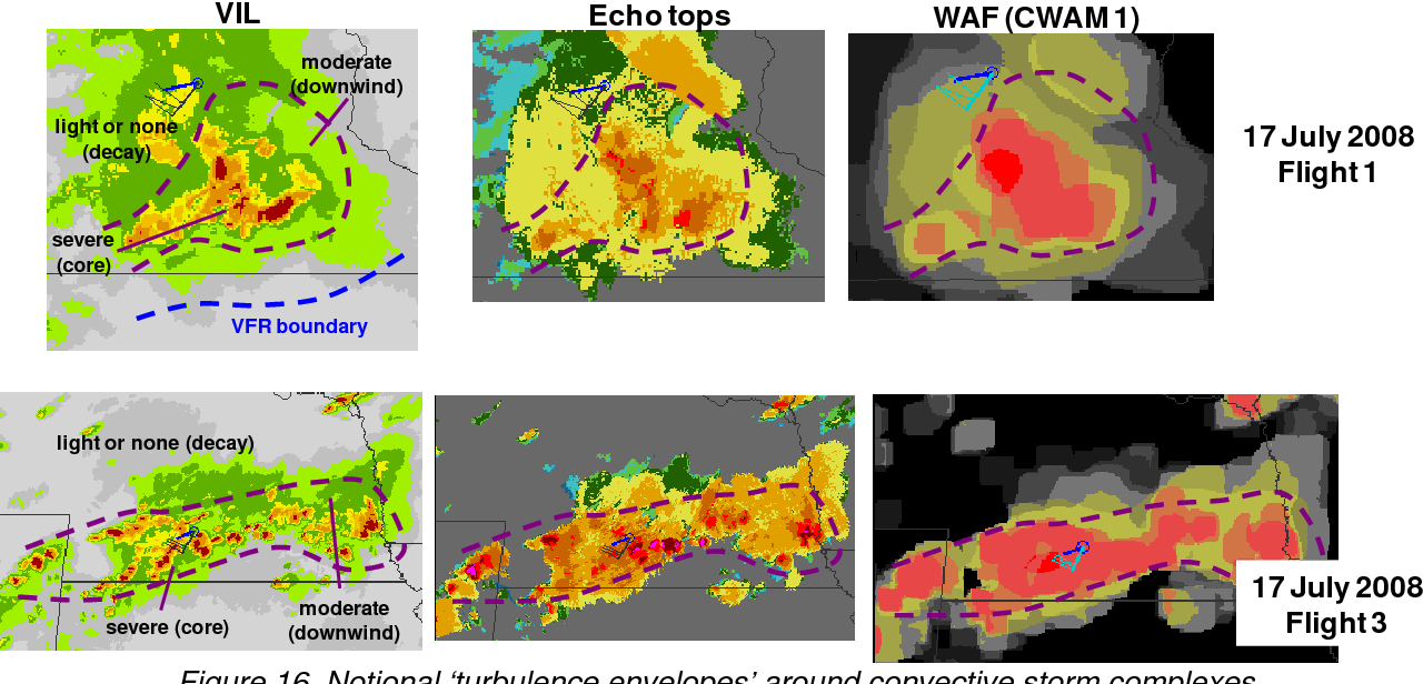 Figure 16. Notional 'turbulence envelopes' around convective storm complexes.