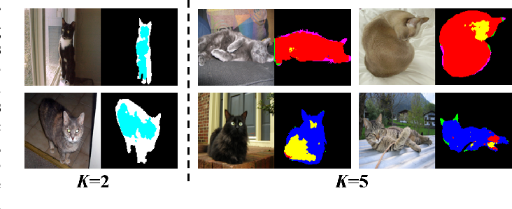 Figure 1 for From Pixel to Patch: Synthesize Context-aware Features for Zero-shot Semantic Segmentation