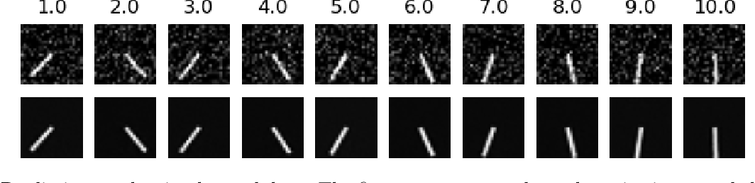 Figure 3 for Learning Dynamical Systems from Noisy Sensor Measurements using Multiple Shooting