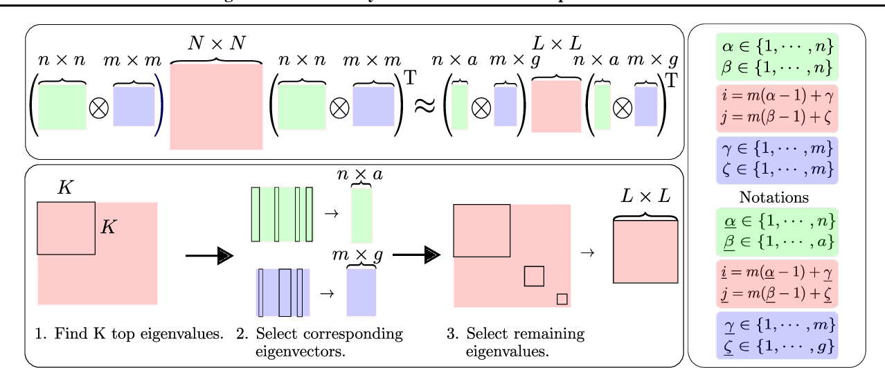 Figure 1 for Estimating Model Uncertainty of Neural Networks in Sparse Information Form