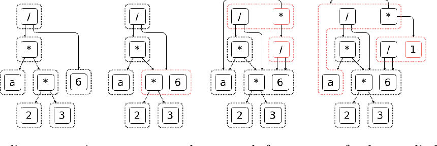 Figure 1 for High-performance symbolic-numerics via multiple dispatch