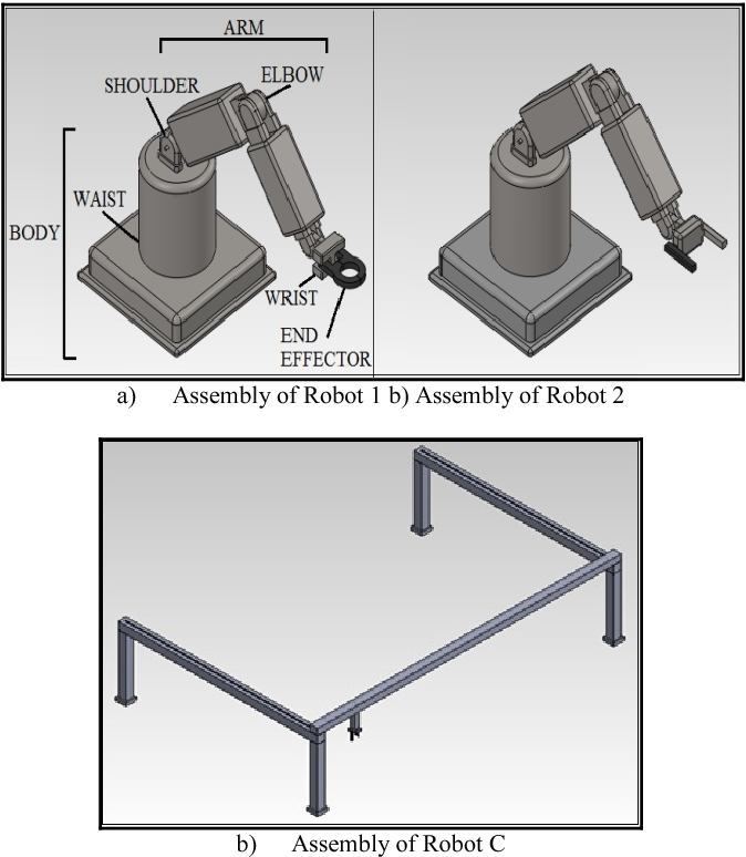 Figure 3 from Simulation of pick and place robotics system using