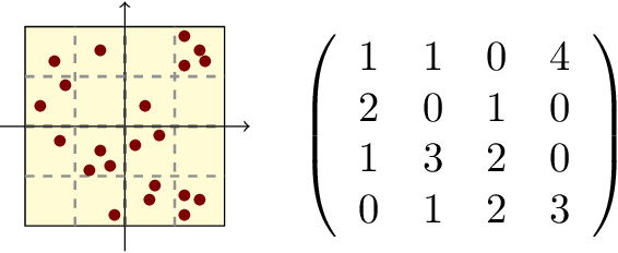 Figure 3 for Robotic Swarm Control from Spatio-Temporal Specifications