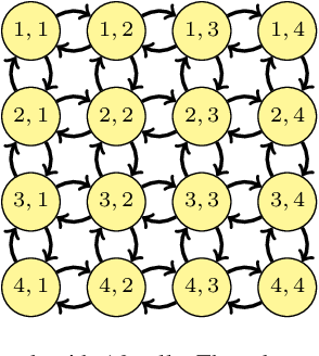 Figure 4 for Robotic Swarm Control from Spatio-Temporal Specifications