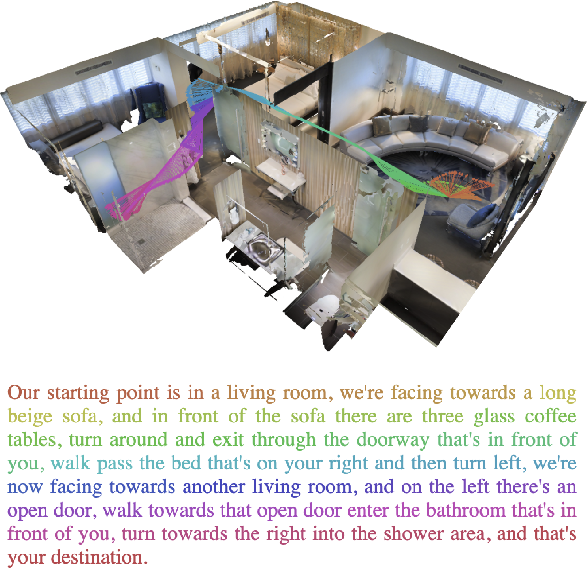 Figure 1 for Room-Across-Room: Multilingual Vision-and-Language Navigation with Dense Spatiotemporal Grounding
