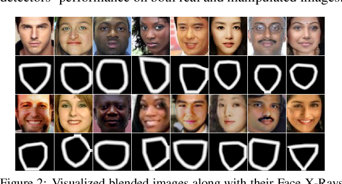 Figure 2 for An Examination of Fairness of AI Models for Deepfake Detection