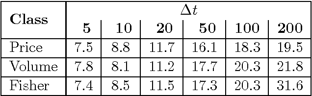 table 20