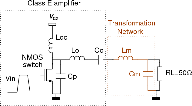 Figure 1 from A 700MHz, 1W fully differential class E power