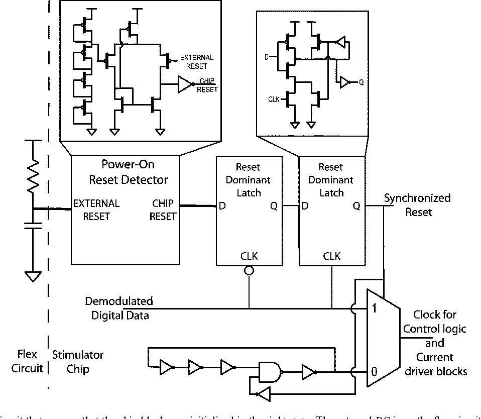 A Low Power Fully Implantable 15 Channel Retinal Stimulator Chip This Circuit Is Referred To As Dominant On Latching Semantic Scholar