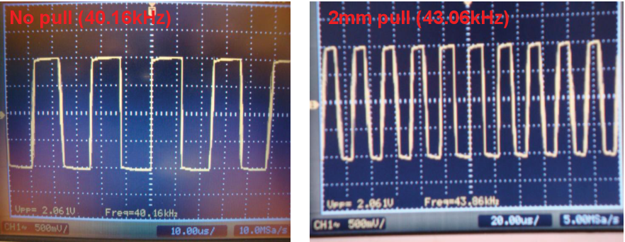 Figure 5.22. Experimental results showing the variation of frequency with linear pull of (a) 0mm and (b) 2mm.