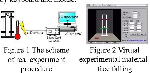 PDF] A Web-Based Virtual Reality Physics Laboratory