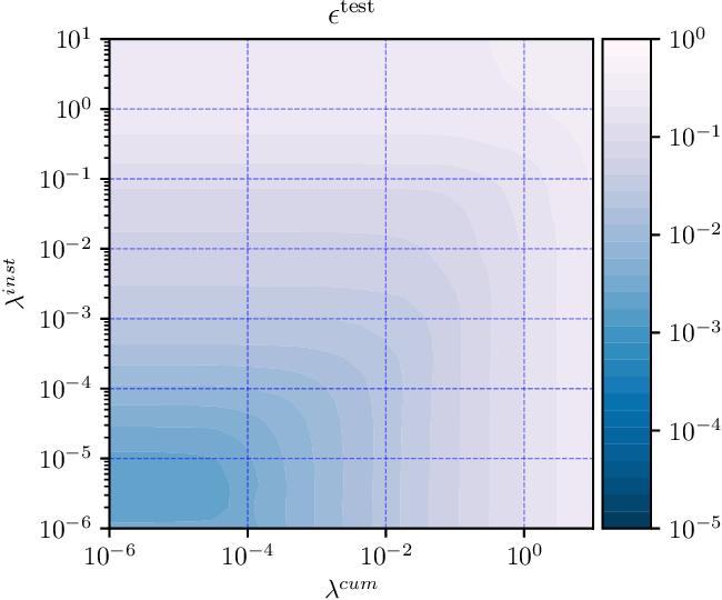 PDF] A General Optimization Framework for Dynamic Time