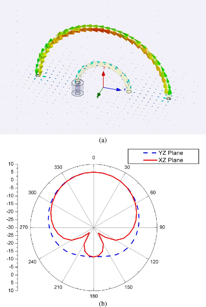 Figure 6 from Multi-Functional, Magnetically-Coupled ... on