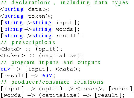 Figure 2 from CnC-Python: multicore programming with high