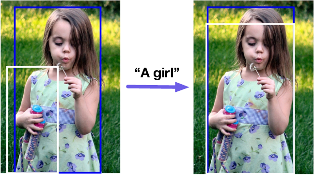 Figure 1 for OptiBox: Breaking the Limits of Proposals for Visual Grounding