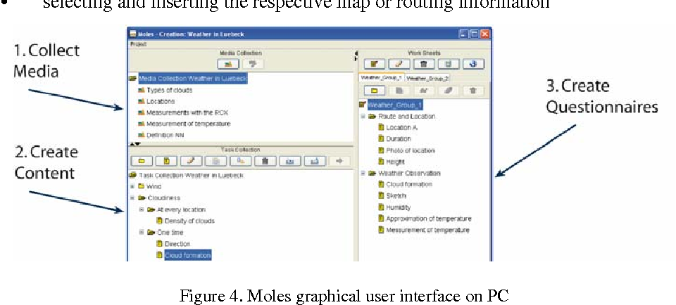 Figure 4. Moles graphical user interface on PC
