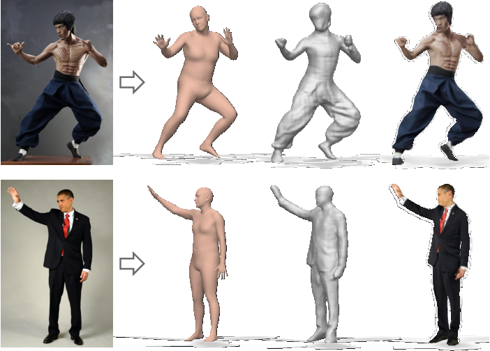 Figure 1 for PaMIR: Parametric Model-Conditioned Implicit Representation for Image-based Human Reconstruction