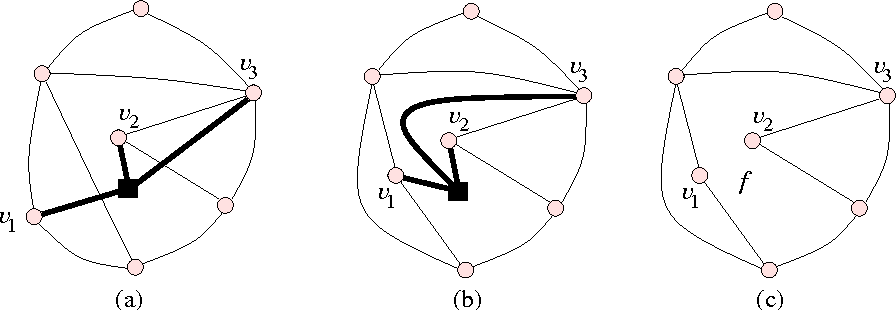 1cbef62dbbfe Figure 18.17 from 18.3 Graph-classes and their Hierarchy ...