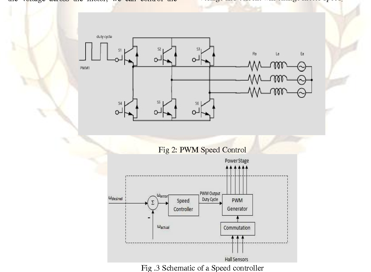 Modeling And Simulation Of Brushless Dc Motor Using Pwm Control Wiring Circuit Motorcontrol Controlcircuit Figure 2