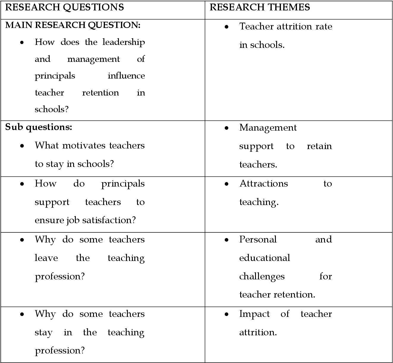 methods of influence in leadership