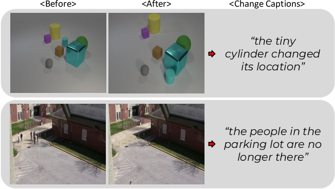 Figure 1 for Viewpoint Invariant Change Captioning