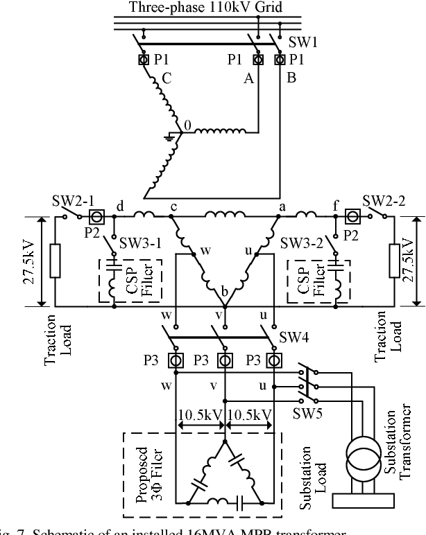 Multi Purpose Balanced Transformer With Harmonic Eliminating