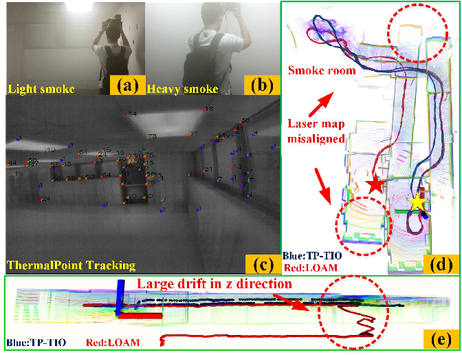 Figure 1 for TP-TIO: A Robust Thermal-Inertial Odometry with Deep ThermalPoint