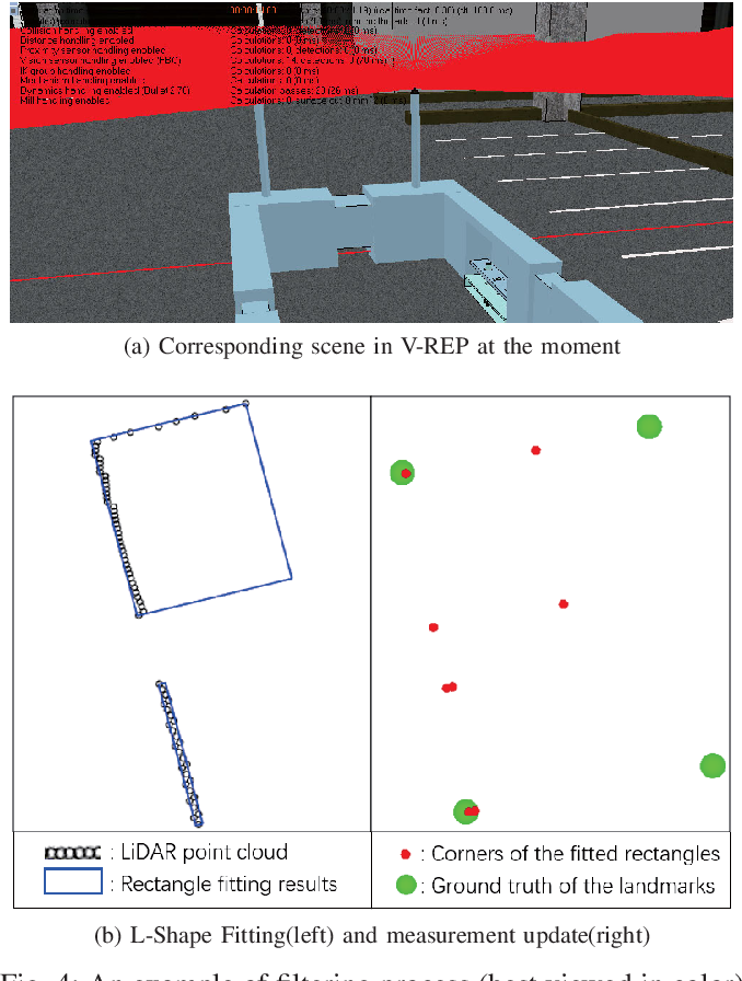 Figure 4 for Self-Localization of Parking Robots Using Square-Like Landmarks