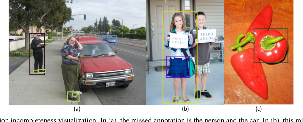 Figure 3 for Solution for Large-Scale Hierarchical Object Detection Datasets with Incomplete Annotation and Data Imbalance