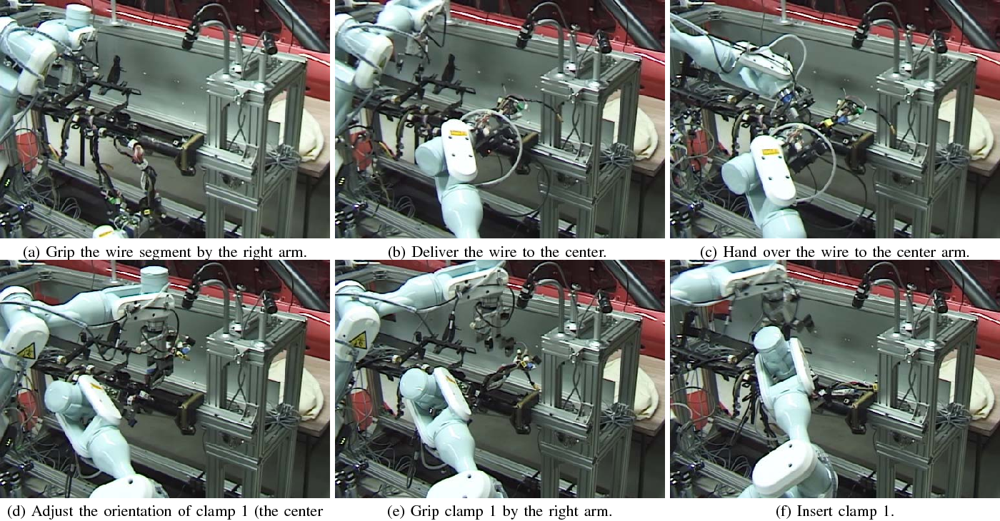 Robotized Assembly Of A Wire Harness In Car Production Line Flexible Semantic Scholar
