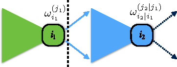 Figure 3 for Online Learning for Wireless Distributed Computing