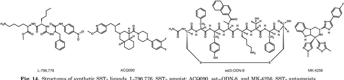 Fig. 14. Structures of synthetic SST3 ligands. L-796,776, SST3 agonist; ACQ090, sst3-ODN-8, and MK-4256, SST3 antagonists.