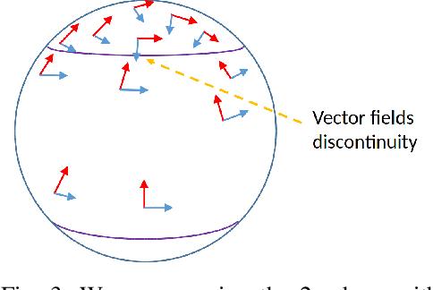 Figure 3 for A Code for Unscented Kalman Filtering on Manifolds (UKF-M)