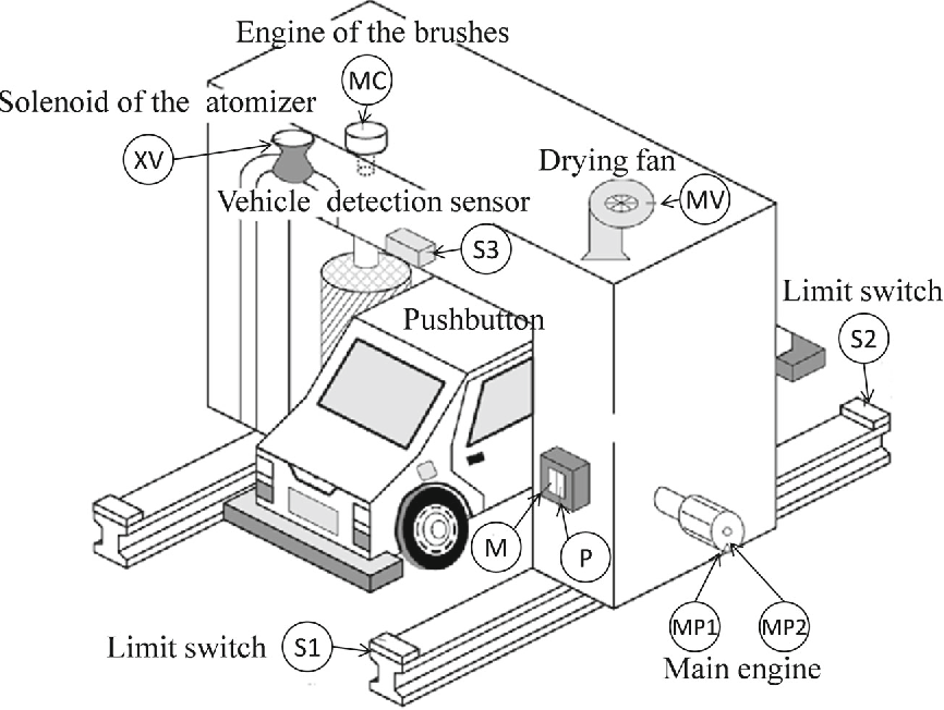 Ladder Diagram 36 Volt Club Car