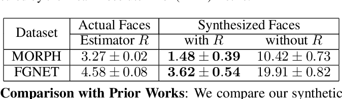 Figure 2 for Facial Aging and Rejuvenation by Conditional Multi-Adversarial Autoencoder with Ordinal Regression