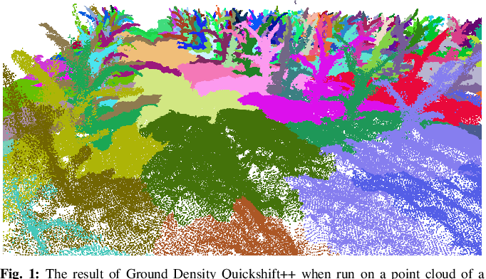 Figure 1 for Pre-Clustering Point Clouds of Crop Fields Using Scalable Methods
