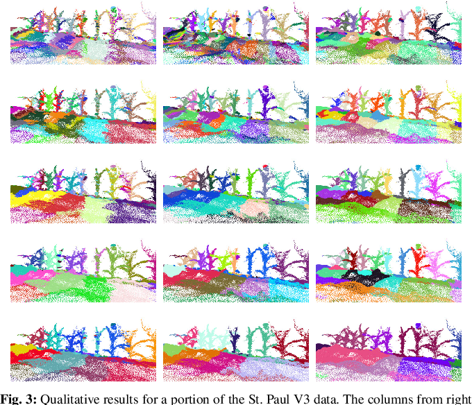 Figure 3 for Pre-Clustering Point Clouds of Crop Fields Using Scalable Methods