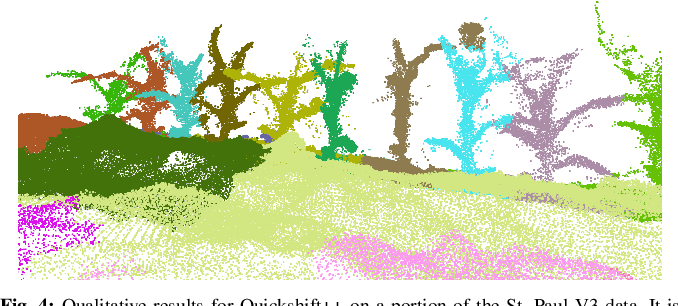 Figure 4 for Pre-Clustering Point Clouds of Crop Fields Using Scalable Methods