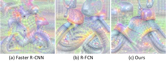 Figure 3 for Feature Selective Networks for Object Detection