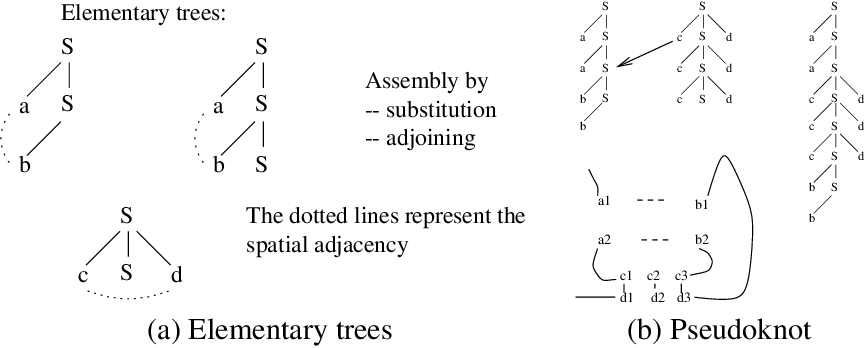 PDF] C Project Description a Project Context - Semantic Scholar