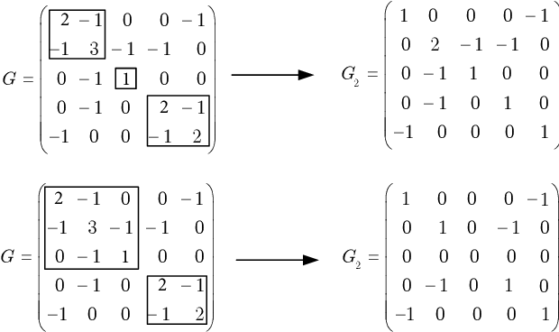 Figure 1 for Model-Free Optimal Control of Linear Multi-Agent Systems via Decomposition and Hierarchical Approximation