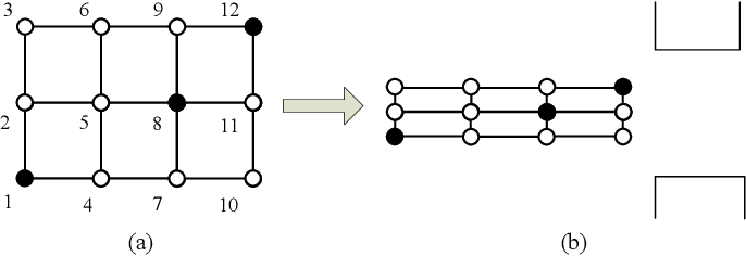 Figure 3 for Model-Free Optimal Control of Linear Multi-Agent Systems via Decomposition and Hierarchical Approximation