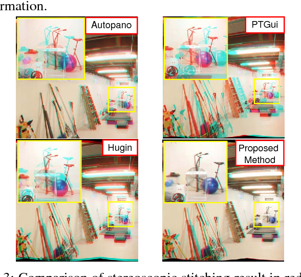 A common feature-based disparity control strategy in stereoscopic