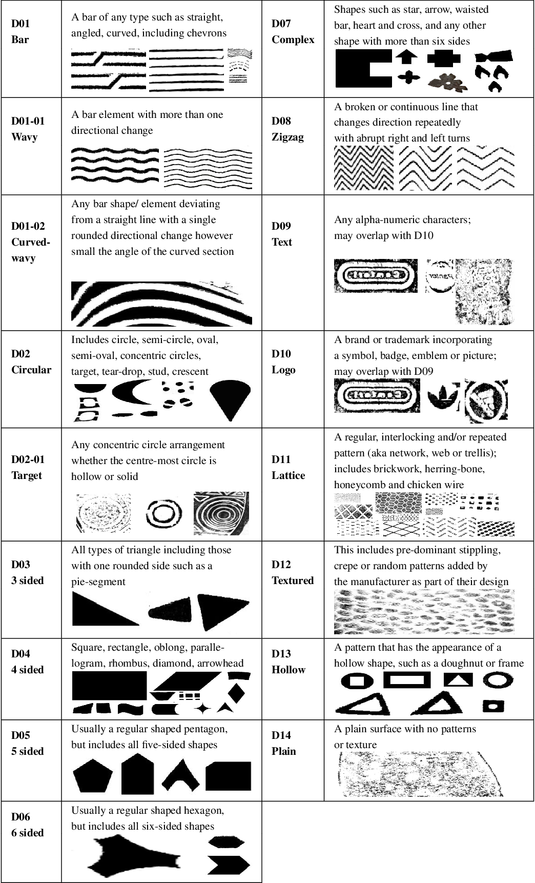Figure 1 for Deep Multilabel CNN for Forensic Footwear Impression Descriptor Identification