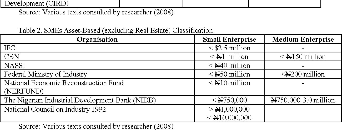 small and medium enterprises in nigeria