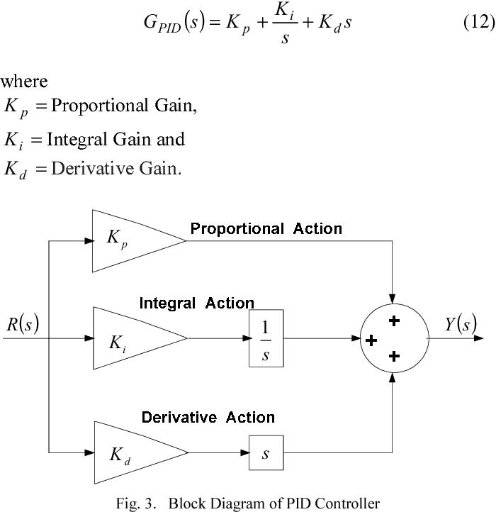 Figure 2 from Speed control of DC servo motor using genetic