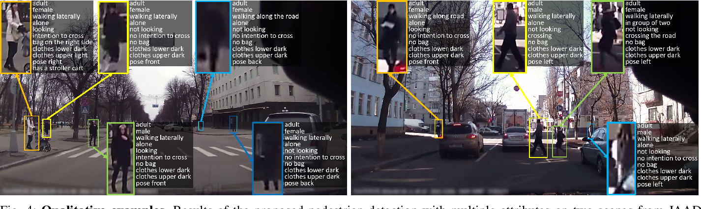 Figure 4 for Detecting 32 Pedestrian Attributes for Autonomous Vehicles